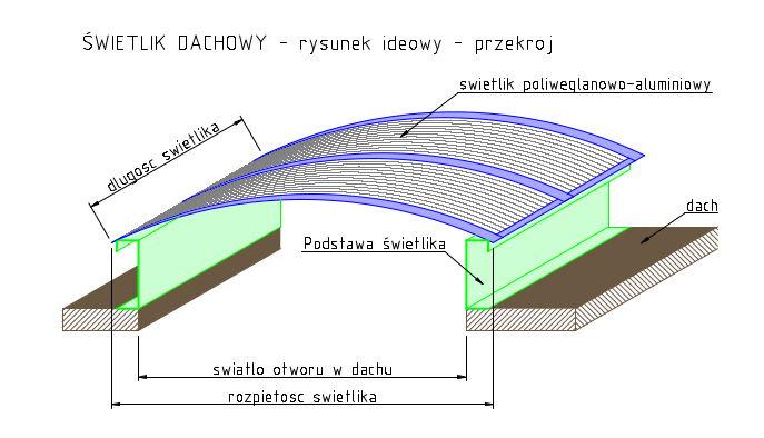 Świetliki dachowe cennik