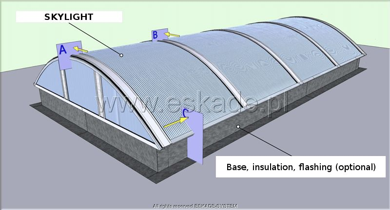 Pc skylights polycarbonate low rise barrel vaults and for Barrel vault roof