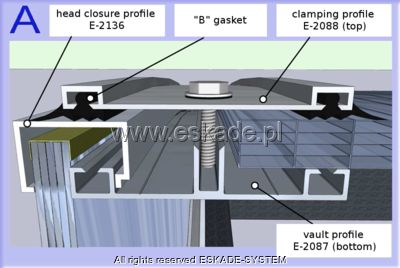 Skylight cross section: conjunction of surface and vertical front wall
